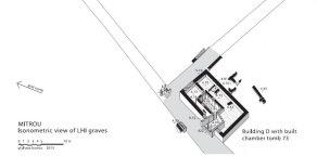 mitrou_graves_detail_2