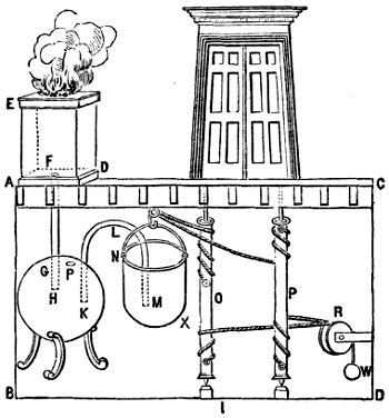 herontempledoors