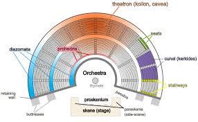 theatre structure.jpg