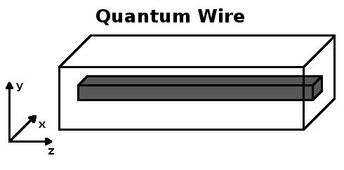 Quantum_wire